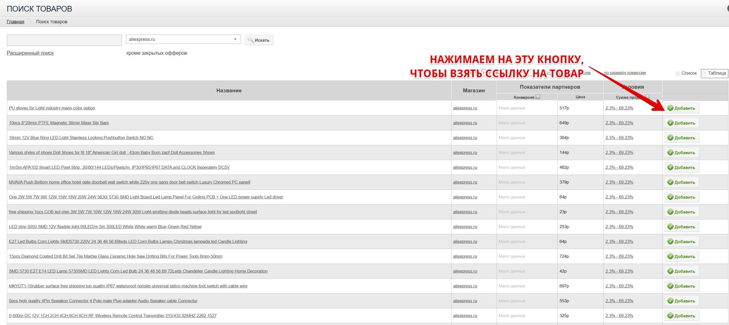 партнерская программа где слон алиэкспресс на русском