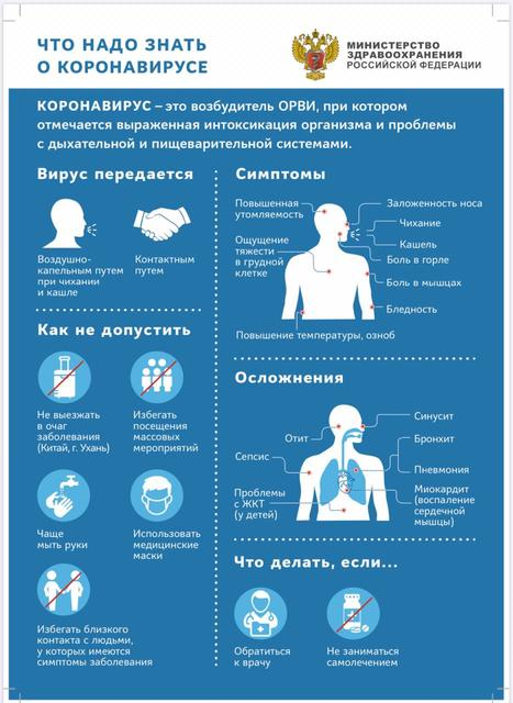 памятка минздрав России для граждан - защита от коронавируса
