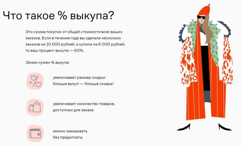 что такое процент выкупа в ламода?