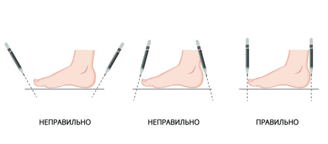 Как замерить стопу и подобрать размер обуви на алиэкспресс?